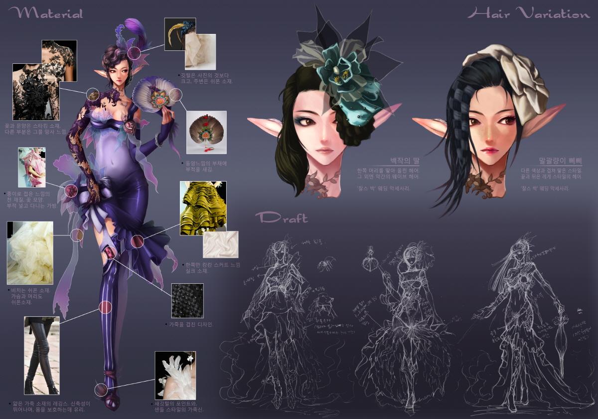 韩国某网络游戏人物原画设计,建模贴图