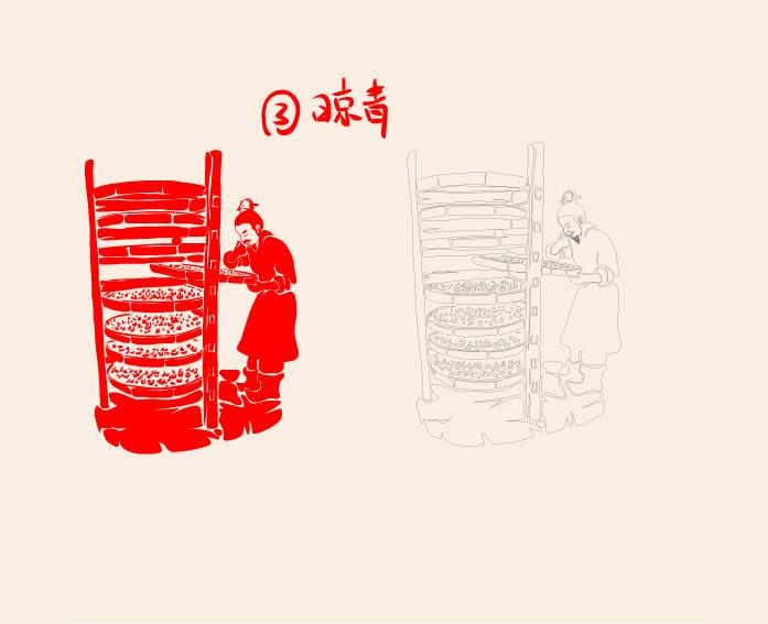 从制茶步骤的原创手绘设计,到产品包装设计,产品照片拍摄,ui界面