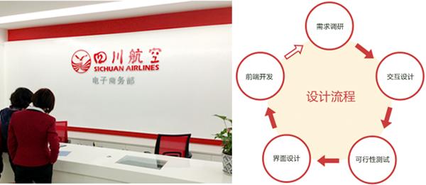 航空网站案例-川航2
