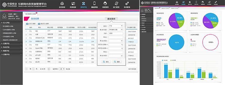 内容资源管理平台》项目,是一个非常重要项目,投入了东方网信众多精英