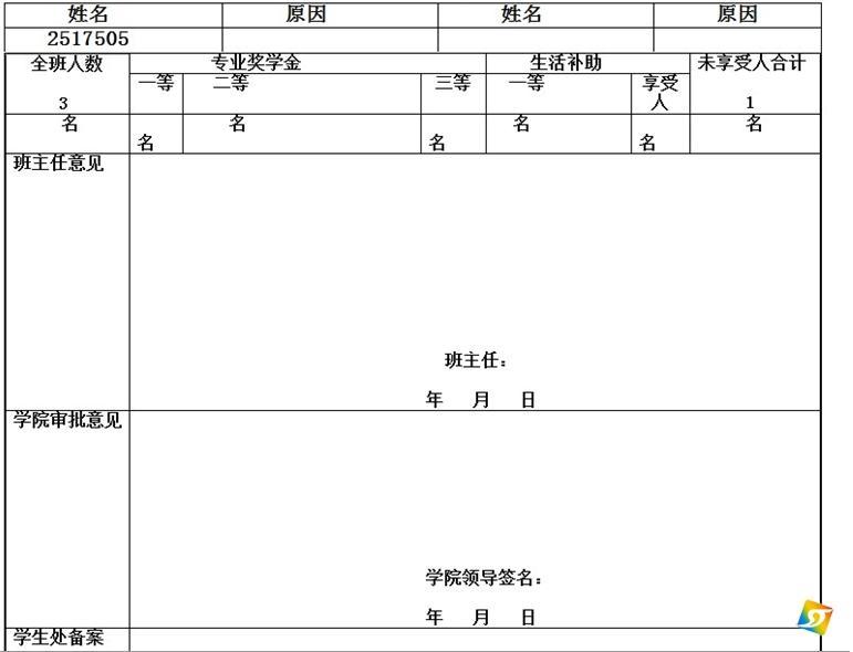 青岛理工大学琴岛学院假条图片