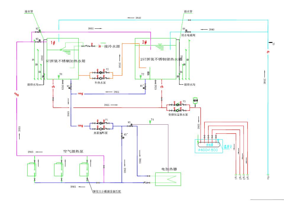 系统接线图