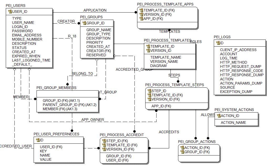 电路 电路图 电子 设计 素材 原理图 1028_638