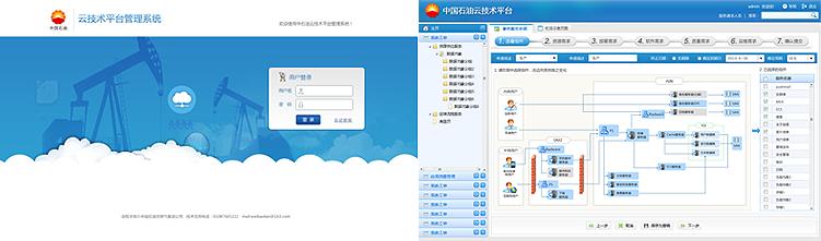 中国石油云技术平台管理系统界面设计,与两个公司技术部同事
