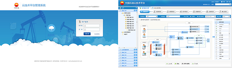 中国石油云技术平台管理系统界面设计